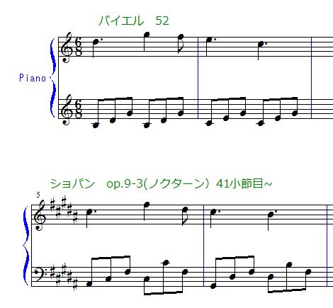 バイエルピアノ教則本の使い方